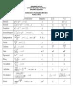 Tabla Distribuciones de Probabilidades