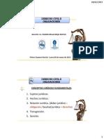 Material Derecho Civil II - Obligaciones_01