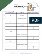 Decimals Units and Tenths3 TWDZB