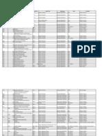 2014 NABTEB May/June NBC/NTC Examinations Timetable