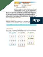 Sunny Articulation Phonology Test Kit Sample