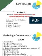 Marketing - Core Concepts