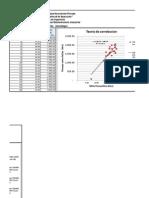 correlacion dispersion y regresion .xlsx