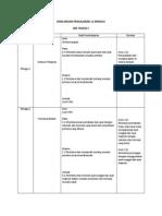 Rancangan Pengajaran Bm