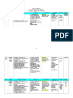 Scheme of Work With DSP F3