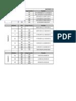 Informatica 2014 Matriz