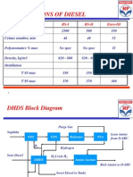 HPCL IT DHDS Block Overview