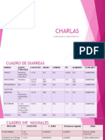 CHARLAS MICROBIOLOGIA