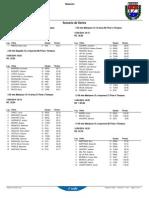 Resultados Oficiales Copa Marcelo Salado 2014