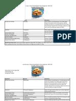 9 nfsc 430 recipe standardization