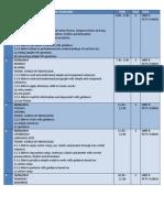 Weekly Scheme of Work Y3