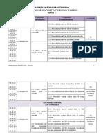 Rancangan Pengajaran Tahunan Pengurusan Tingkah Laku Tahun 2(1)