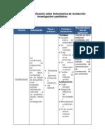 matriz de clasificación