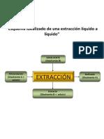 flujograma Separación de componentes de una mezcla  homogénea