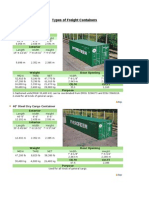 Types of Freight Containers