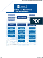 Organigrama - Ministerio de Finanzas Publicas