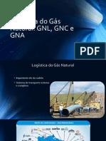 Apresentação Gás2