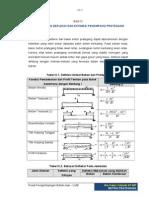 Bab 9 Perhitungan Defleksi Dan Estimasi Penampang Prategang (1)