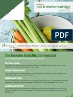 listado de comidas ácidas y alcalinas