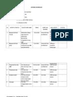 Laporan Tahunan 2012 Data