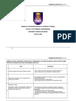 Rubrics for Dp2-Students