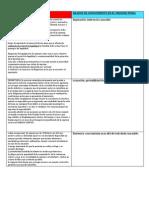 II Cuadro Resumen Penal