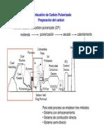 Carbon Pulverizado 1