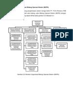 Struktur Opsis p3b Jb