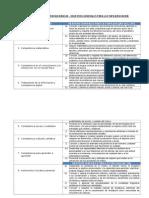 Cuadro Relacion Competencias Basicas-OGE E.primaria