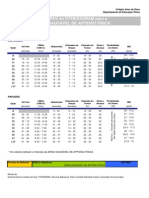 Tabelas-de-Referência-para-ZSAF-Fitnessgram