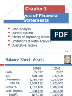 Financial Management- Analysis