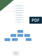 Codificacion de Documentos