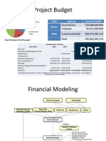 Economic Analysis Linh