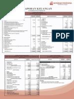 Laporan Keuangan Q32013-2012