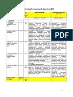 Oferta General Centros Practica Profesional 2014