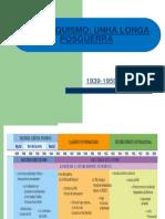 Tema 15.-o Franquismo 1939- 1959