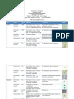 Tabla de parásitos protozoarios