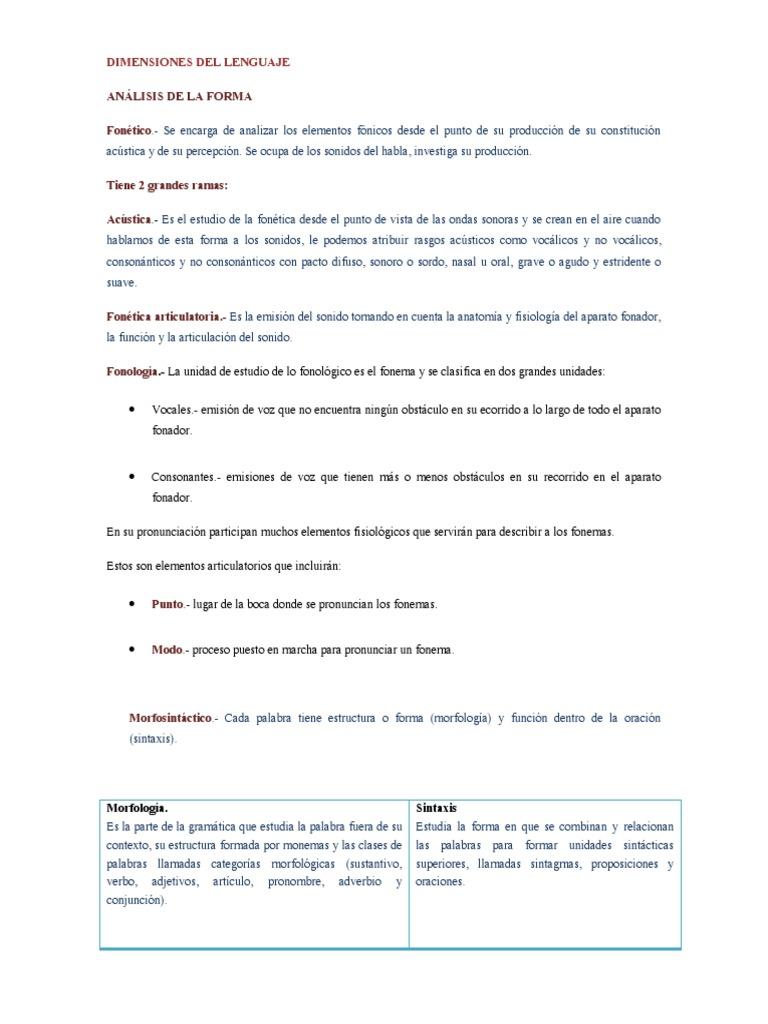 Excelente Anatomía De La Producción Del Habla Embellecimiento ...