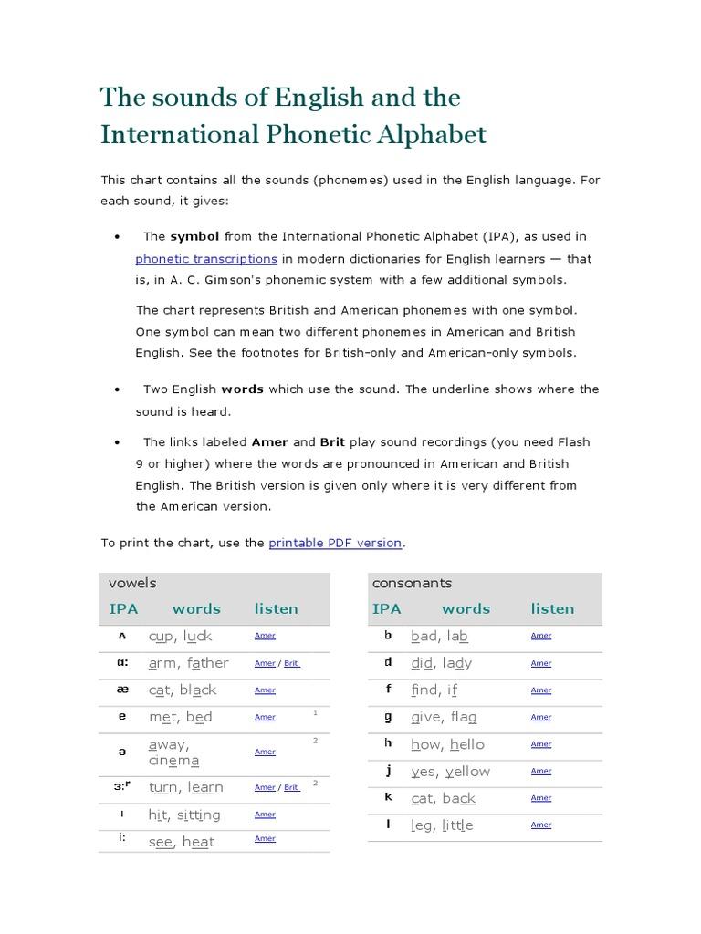 The sounds of english and the international phonetic alphabet the sounds of english and the international phonetic alphabet ipaaa phoneme phonology buycottarizona