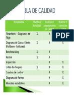 Herramientas Basicas de Calidad - Planificacion