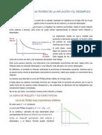 Introduccion a Las Teorias de La Inflacion y El Desempleo