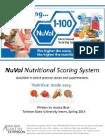 nuval score