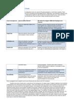 module 8 worksheet