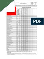 Epp - Matriz y Fichas (1)