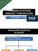 Orientaciones Didácticas 2_ Básico - Unidad 1
