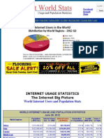 world internet users statistics usage and world population stats