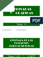 27 Derivada Funcion Trigonometrica (1)