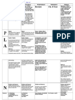 zuefle lesson plan summary template week 2 revision