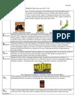 persian chart 3