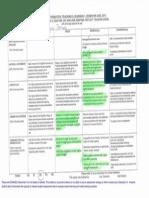 edma262 assessment rubric 2